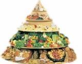 Sveikos mitybos rekomendacijos (I dalis)