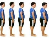 Antsvoris ir nutukimas