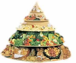 Sveikos mitybos rekomendacijos (II dalis)